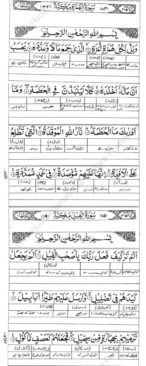 Lesson: 312 Al-'Asr (1 – 3), Al-Humazah (1 – 9), Al-Fil (1
